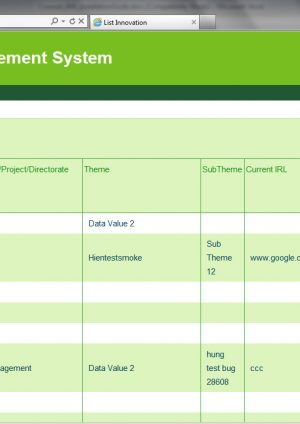 Innovation Management System empty database code