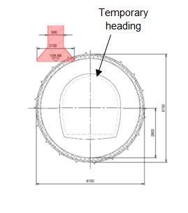 (b) Cross section through AP1 at pile 20