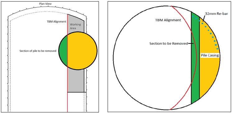 Figure 7 - Plan view of SCL tunnel and pile casing (L), pile casing relation to TBM alignment (R)