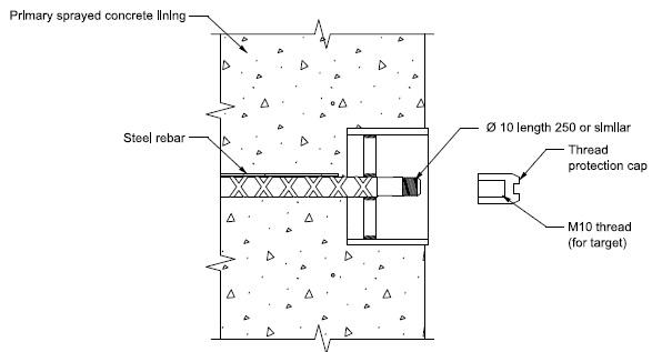 Figure 2 - Standard bolt-on optical monitoring target.