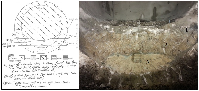Figure 9 - Face log and photo recorded at Liverpool Street Station during excavation of AP1 Advance 19 deep invert. Date, signatures and location are not shown on the face log for the sake of clarity.
