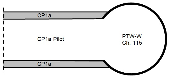 Figure 10 - Schematically sketch PTW-W with opening for CP1a Pilot Tunnel and Enlargement