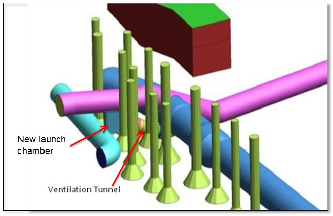 Figure 2.0 - Extract of 3D model of showing the congestion around the division tunnel