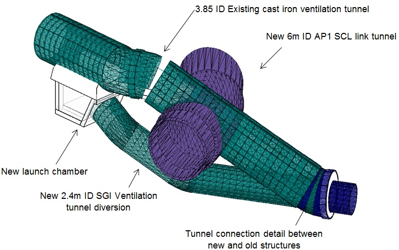 Figure 4.0 - Extract from 3D CAD model showing connection details