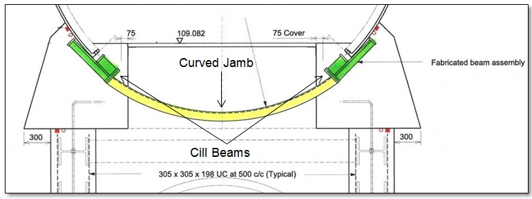 Figure 6.0 - Ring beam consisted of a curved jamb frames and cill beams