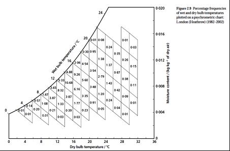 ASHRAE Standard 62.1-2010 Ventilation for Acceptable ...