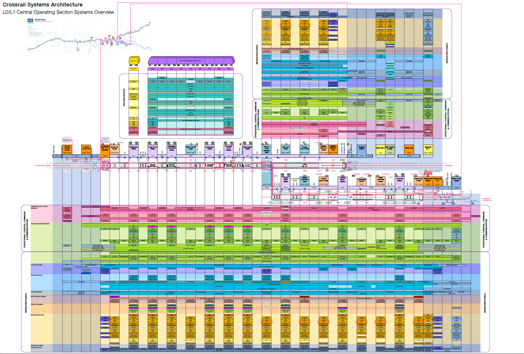 Systems Architecture Models In Crossrail Design And Delivery Automatic Switchingon Emergency Light Schematic Figure 15 L0 L1 Overview