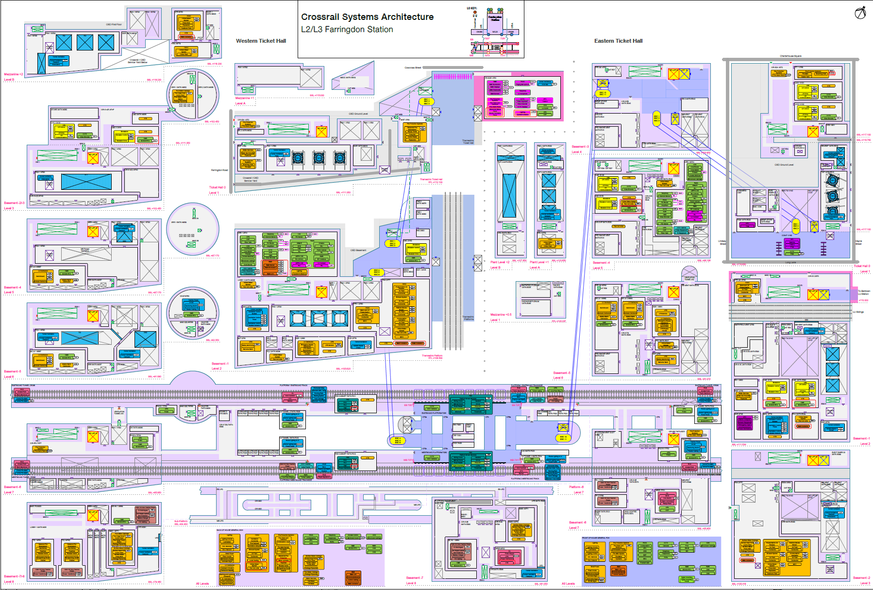 Systems Architecture Models In Crossrail Design And