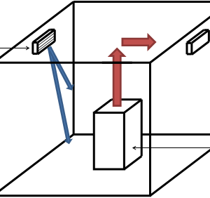 Mechanical Design Principles