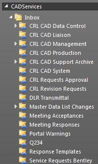 CAD Support Metrics