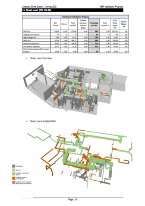 Crossrail Project: Application of BIM (Building Information Modelling) and Lessons Learned