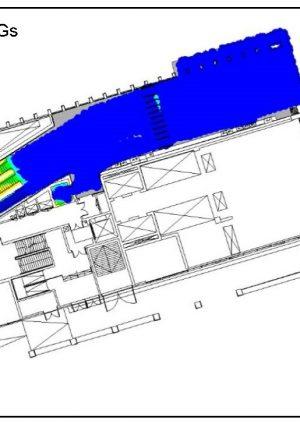 Station Pedestrian Modelling Archive